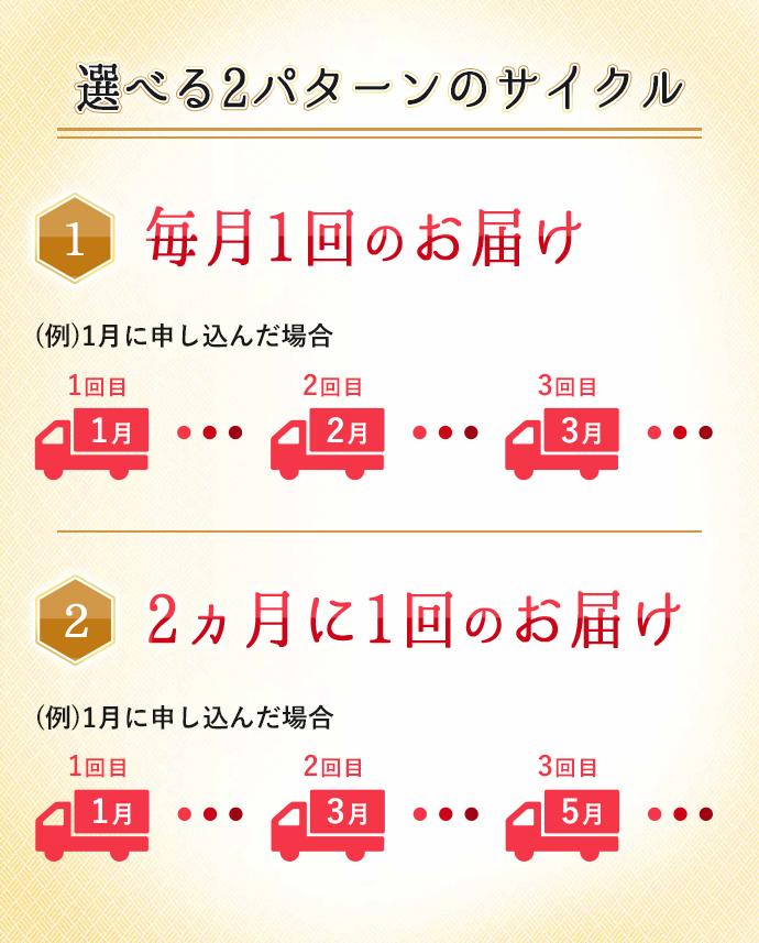 選べる3パターンのサイクル